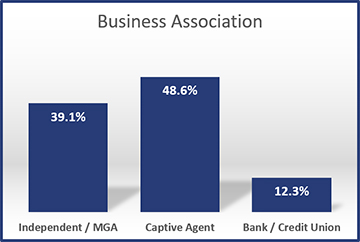 2013-Buisness-Association