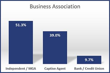 2014-Buisness-Association