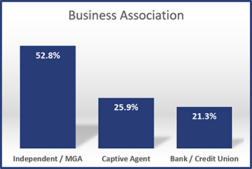 2016-Buisness-Association